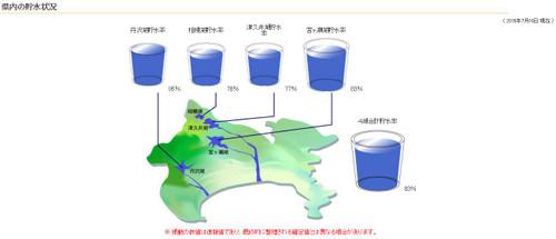 Kanagawawater