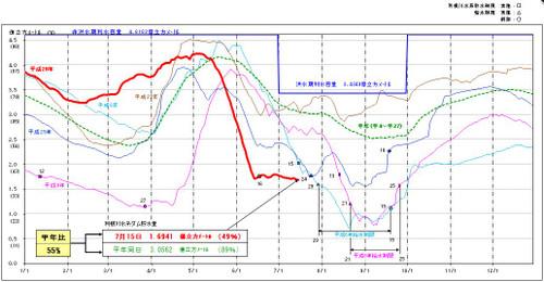 Tokyowater