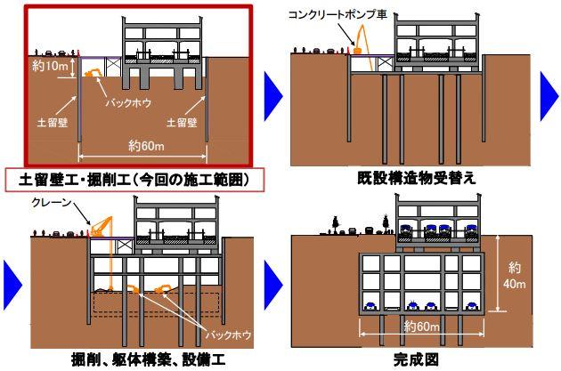 Sinagawaekikouji